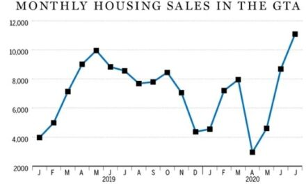 Rent drops 22% & Record home sales up 26%